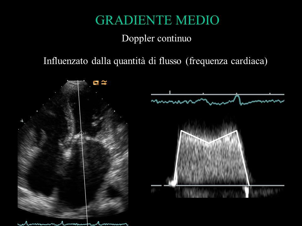 GRADIENTE MEDIO Doppler continuo Influenzato dalla quantità di flusso (frequenza cardiaca)