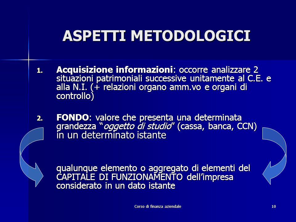 Corso di finanza aziendale10 ASPETTI METODOLOGICI 1. Acquisizione informazioni: occorre analizzare 2 situazioni patrimoniali successive unitamente al