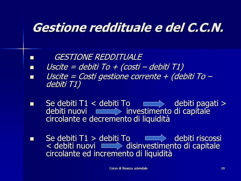 Corso di finanza aziendale19 Gestione reddituale e del C.C.N. GESTIONE REDDITUALE GESTIONE REDDITUALE Uscite = debiti To + (costi – debiti T1) Uscite