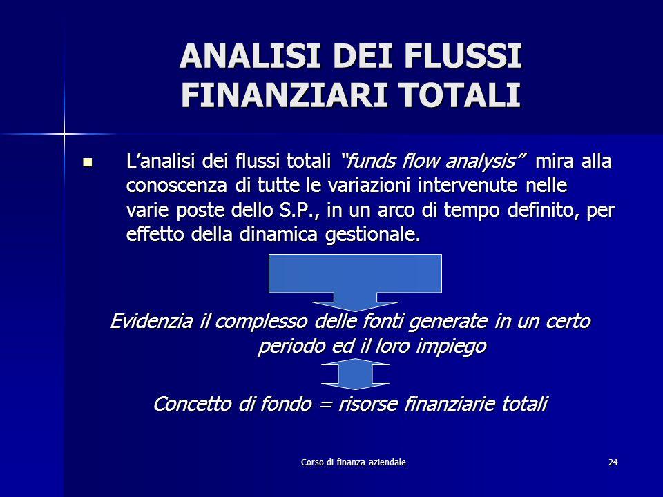 """Corso di finanza aziendale24 ANALISI DEI FLUSSI FINANZIARI TOTALI L'analisi dei flussi totali """"funds flow analysis"""" mira alla conoscenza di tutte le v"""