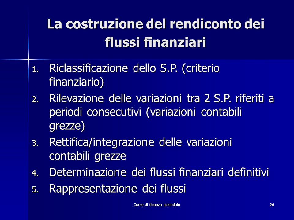 Corso di finanza aziendale26 La costruzione del rendiconto dei flussi finanziari 1. Riclassificazione dello S.P. (criterio finanziario) 2. Rilevazione
