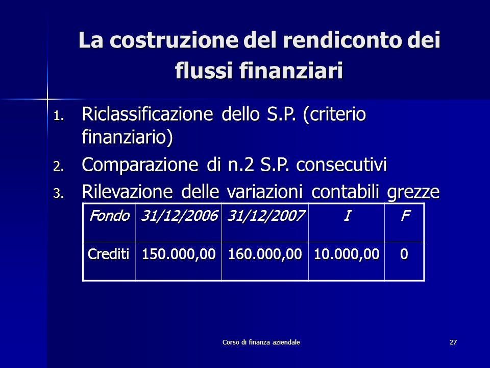 Corso di finanza aziendale27 La costruzione del rendiconto dei flussi finanziari 1. Riclassificazione dello S.P. (criterio finanziario) 2. Comparazion