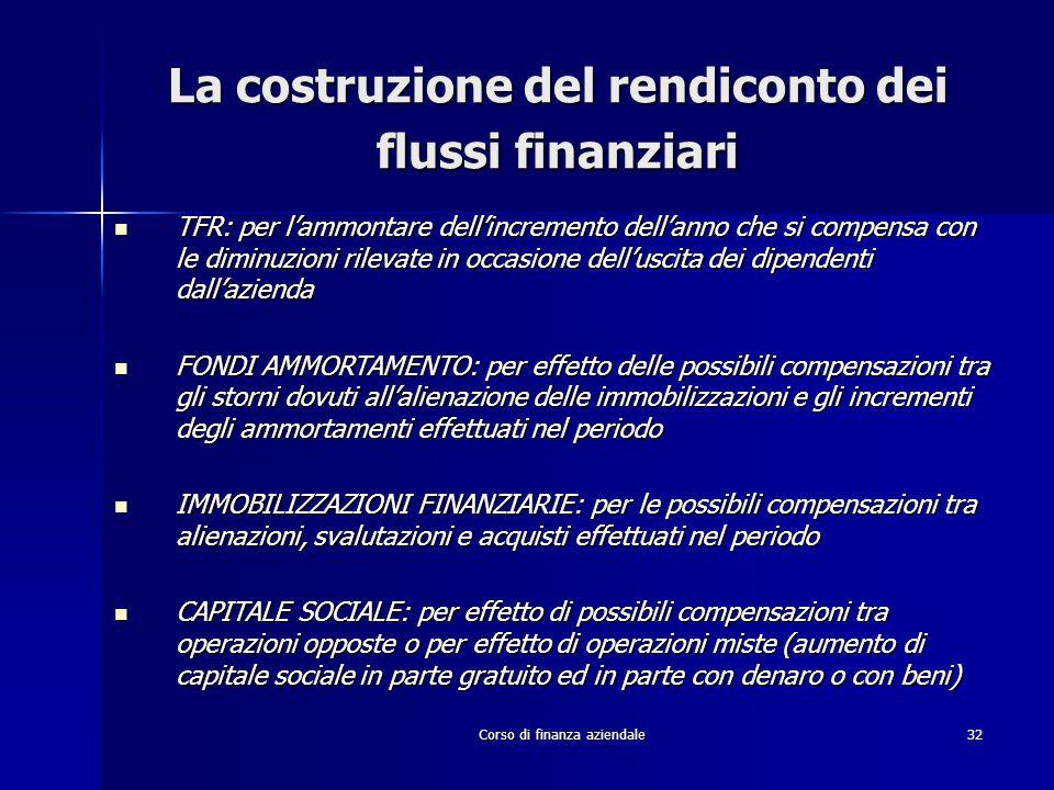 Corso di finanza aziendale32 La costruzione del rendiconto dei flussi finanziari TFR: per l'ammontare dell'incremento dell'anno che si compensa con le