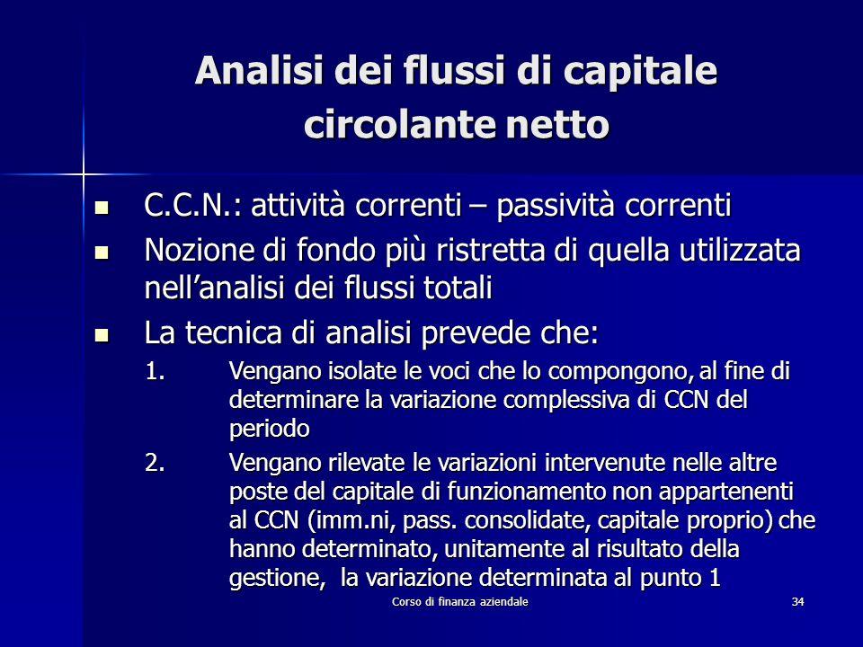 Corso di finanza aziendale34 Analisi dei flussi di capitale circolante netto C.C.N.: attività correnti – passività correnti C.C.N.: attività correnti