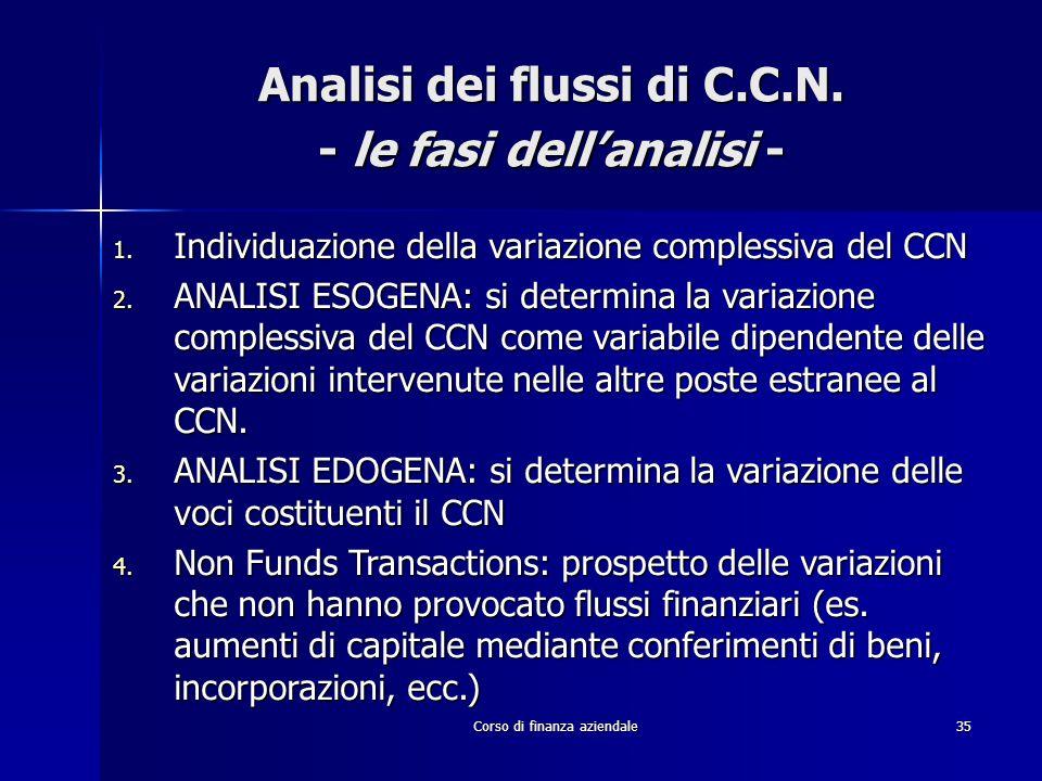 Corso di finanza aziendale35 Analisi dei flussi di C.C.N. - le fasi dell'analisi - 1. Individuazione della variazione complessiva del CCN 2. ANALISI E