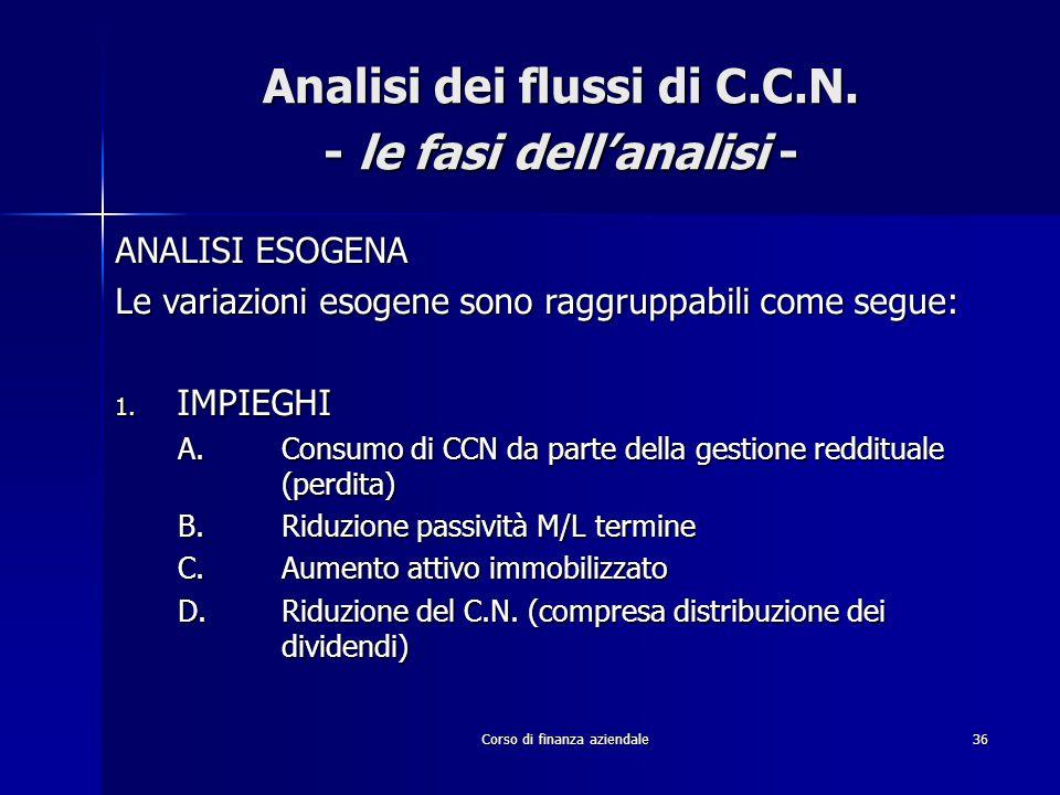 Corso di finanza aziendale36 Analisi dei flussi di C.C.N. - le fasi dell'analisi - ANALISI ESOGENA Le variazioni esogene sono raggruppabili come segue
