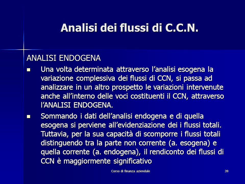 Corso di finanza aziendale39 Analisi dei flussi di C.C.N. ANALISI ENDOGENA Una volta determinata attraverso l'analisi esogena la variazione complessiv