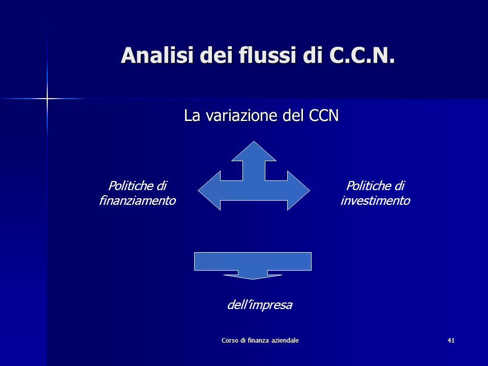 Corso di finanza aziendale41 Analisi dei flussi di C.C.N. La variazione del CCN Politiche di finanziamento Politiche di investimento dell'impresa