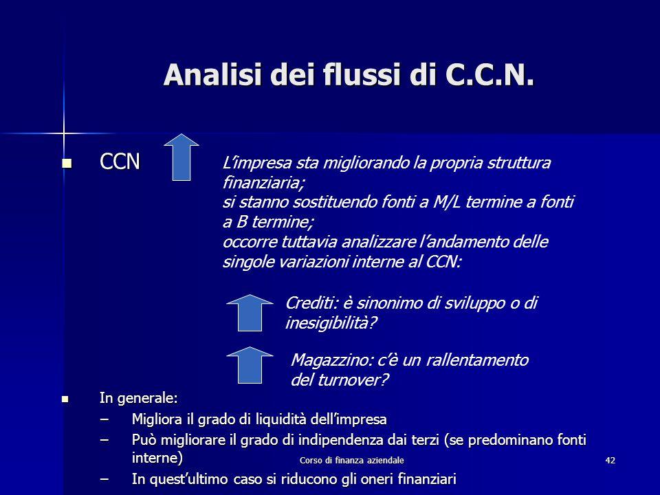 Corso di finanza aziendale42 Analisi dei flussi di C.C.N. CCN CCN In generale: In generale: –Migliora il grado di liquidità dell'impresa –Può migliora