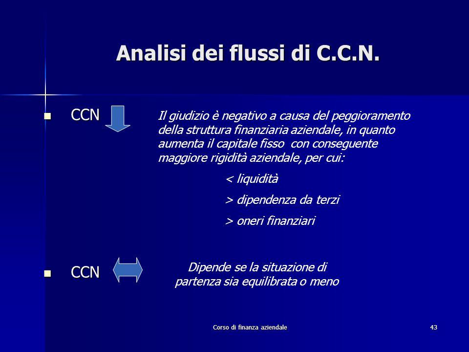 Corso di finanza aziendale43 Analisi dei flussi di C.C.N. CCN CCN Il giudizio è negativo a causa del peggioramento della struttura finanziaria azienda
