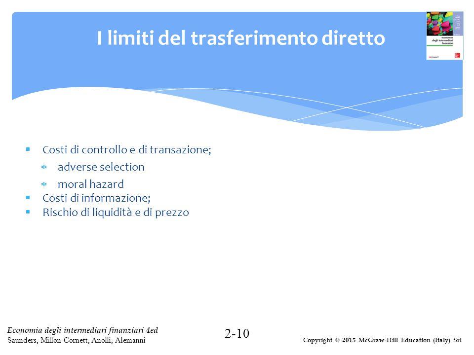 Copyright © 2015 McGraw-Hill Education (Italy) Srl Economia degli intermediari finanziari 4ed Saunders, Millon Cornett, Anolli, Alemanni I limiti del