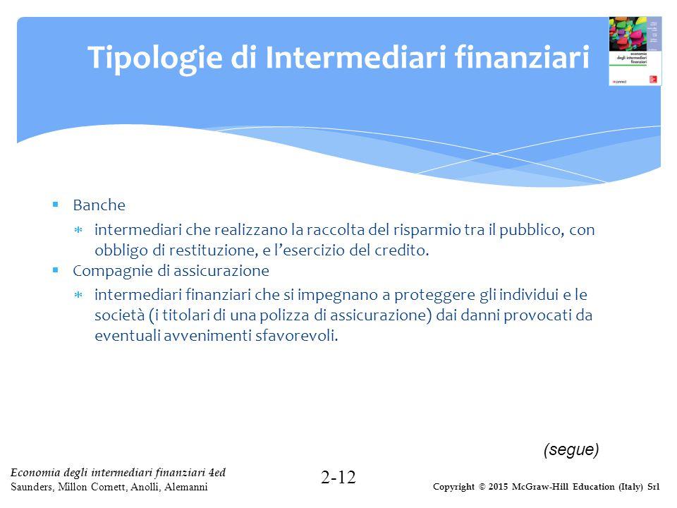 Copyright © 2015 McGraw-Hill Education (Italy) Srl Economia degli intermediari finanziari 4ed Saunders, Millon Cornett, Anolli, Alemanni Tipologie di