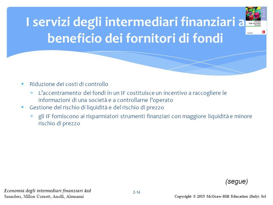 Copyright © 2015 McGraw-Hill Education (Italy) Srl Economia degli intermediari finanziari 4ed Saunders, Millon Cornett, Anolli, Alemanni 2-14  Riduzi