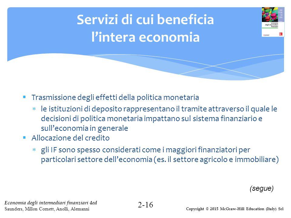 Copyright © 2015 McGraw-Hill Education (Italy) Srl Economia degli intermediari finanziari 4ed Saunders, Millon Cornett, Anolli, Alemanni Servizi di cu