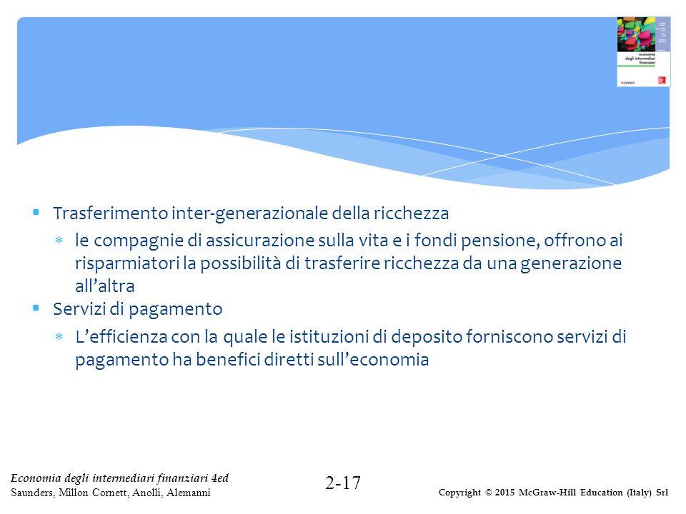 Copyright © 2015 McGraw-Hill Education (Italy) Srl Economia degli intermediari finanziari 4ed Saunders, Millon Cornett, Anolli, Alemanni  Trasferimento inter-generazionale della ricchezza  le compagnie di assicurazione sulla vita e i fondi pensione, offrono ai risparmiatori la possibilità di trasferire ricchezza da una generazione all'altra  Servizi di pagamento  L'efficienza con la quale le istituzioni di deposito forniscono servizi di pagamento ha benefici diretti sull'economia 2-17