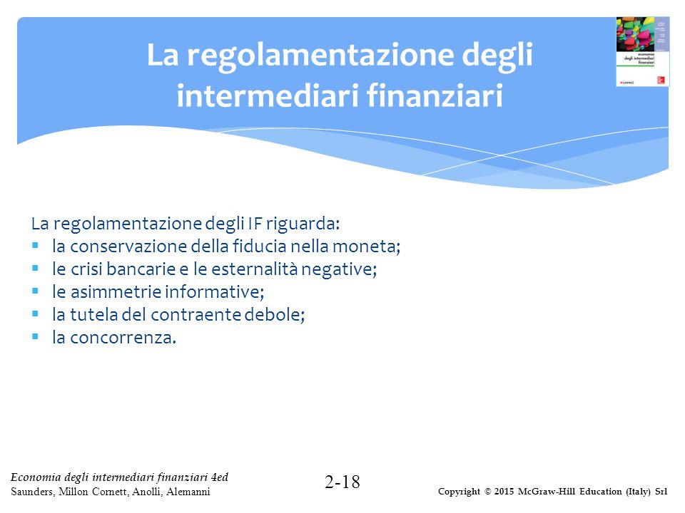 Copyright © 2015 McGraw-Hill Education (Italy) Srl Economia degli intermediari finanziari 4ed Saunders, Millon Cornett, Anolli, Alemanni La regolament