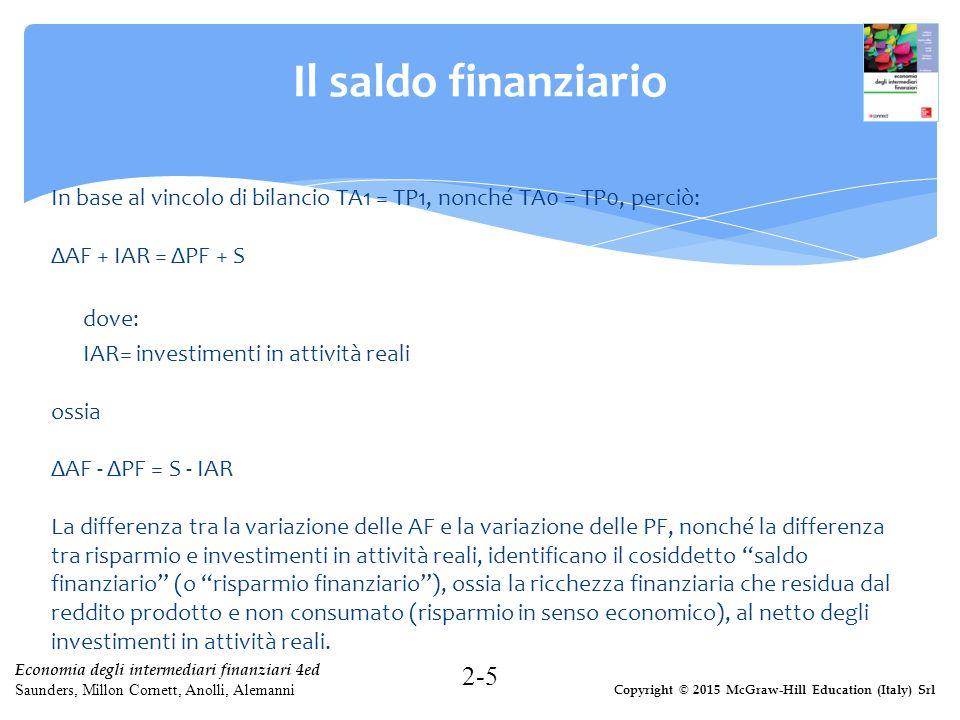 Copyright © 2015 McGraw-Hill Education (Italy) Srl Economia degli intermediari finanziari 4ed Saunders, Millon Cornett, Anolli, Alemanni Il saldo fina