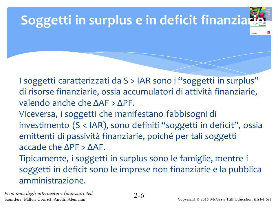 Copyright © 2015 McGraw-Hill Education (Italy) Srl Economia degli intermediari finanziari 4ed Saunders, Millon Cornett, Anolli, Alemanni Soggetti in s
