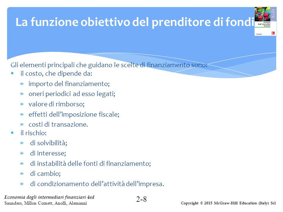 Copyright © 2015 McGraw-Hill Education (Italy) Srl Economia degli intermediari finanziari 4ed Saunders, Millon Cornett, Anolli, Alemanni La funzione o