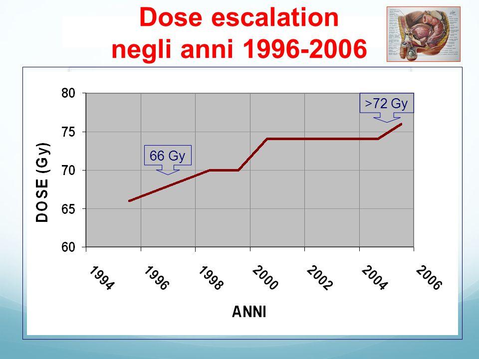 Dose escalation negli anni 1996-2006 66 Gy >72 Gy