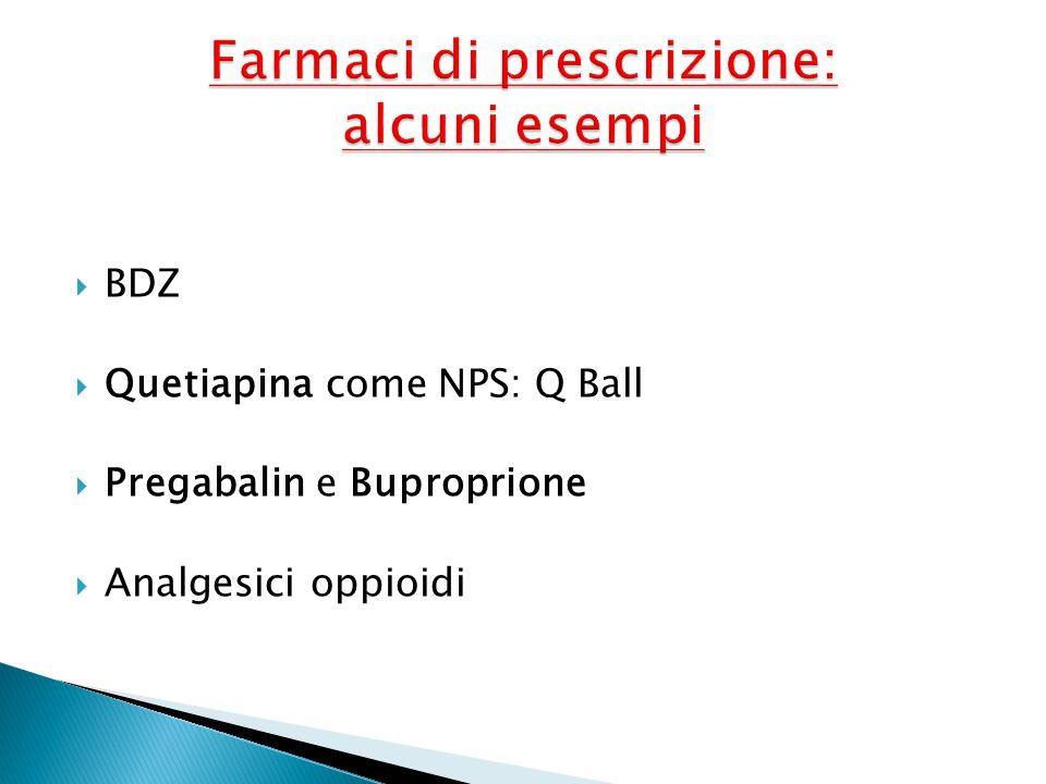  BDZ  Quetiapina come NPS: Q Ball  Pregabalin e Buproprione  Analgesici oppioidi