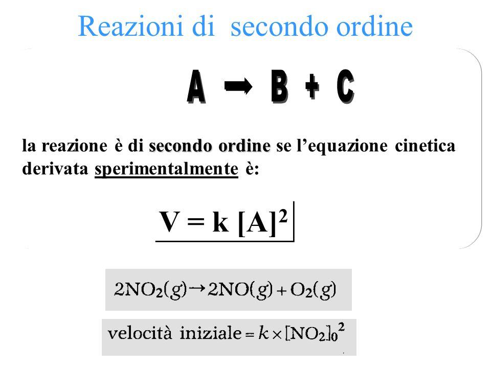 V = k [H 2 ] [I 2 ] H 2 + I 2 2HI La reazione è di 2° ordine perché la somma degli esponenti che compaiono nell'equazione cinetica è uguale a 2