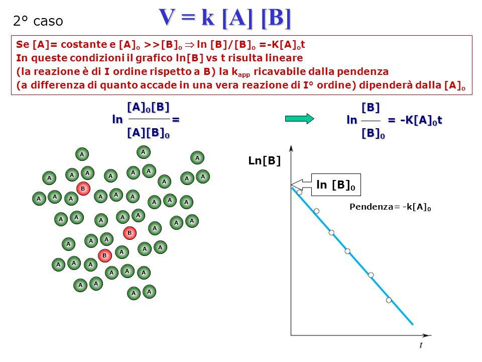 B A A A A A A A A A A A A A A A A A A A A A A A A A A A A A A A A A A A A A A A A A A A A A B B Se [A]= costante e [A] o >>[B] o  ln [B]/[B] o =-K[A]