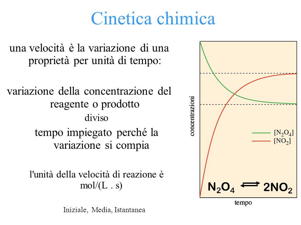 Cinetica chimica una velocità è la variazione di una proprietà per unità di tempo: variazione della concentrazione del reagente o prodotto diviso temp