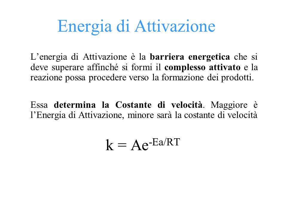 Energia di Attivazione L'energia di Attivazione è la barriera energetica che si deve superare affinché si formi il complesso attivato e la reazione po
