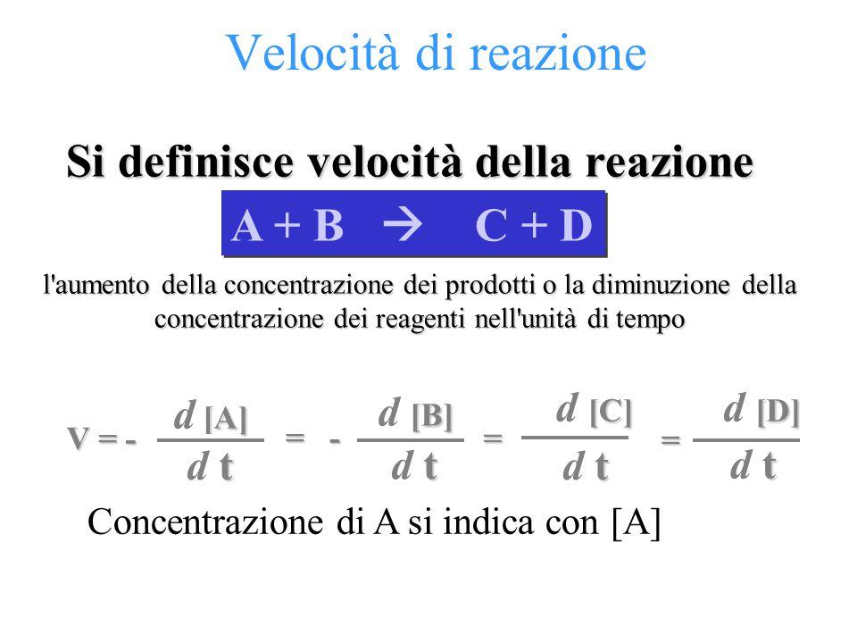 A + B  C + D Si definisce velocità della reazione l'aumento della concentrazione dei prodotti o la diminuzione della concentrazione dei reagenti nell