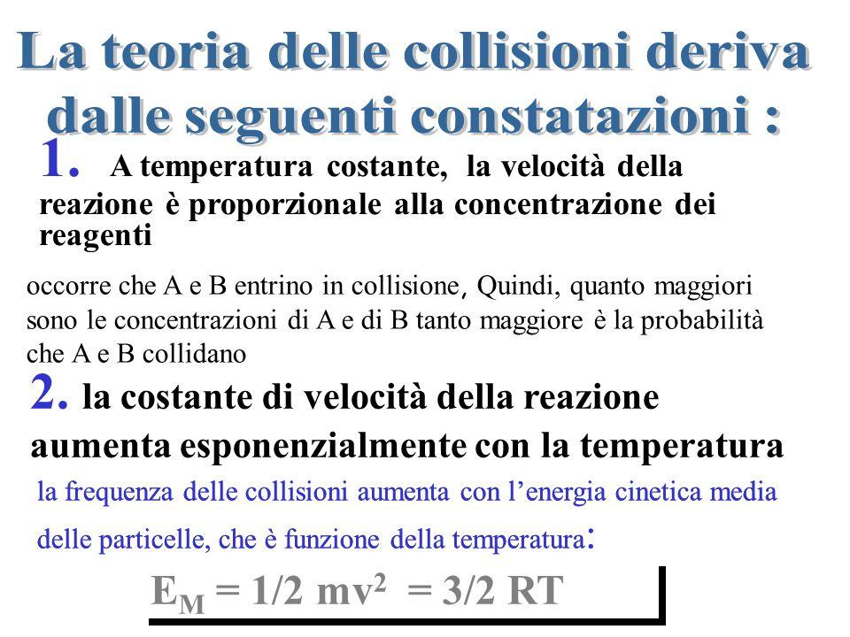 1. A temperatura costante, la velocità della reazione è proporzionale alla concentrazione dei reagenti occorre che A e B entrino in collisione, Quindi