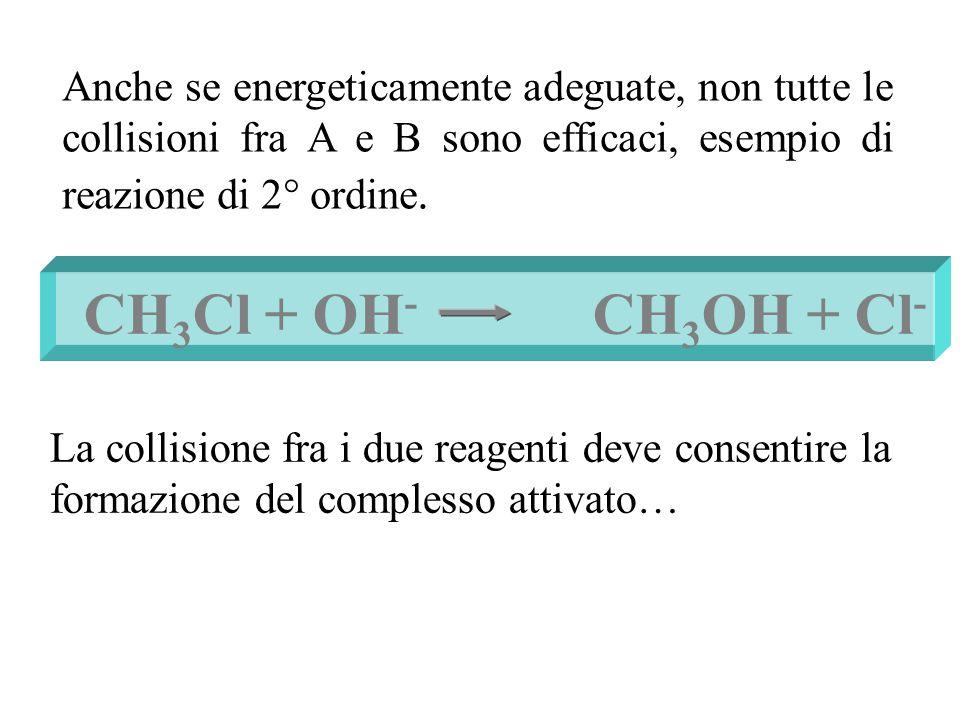 Anche se energeticamente adeguate, non tutte le collisioni fra A e B sono efficaci, esempio di reazione di 2° ordine. CH 3 Cl + OH - CH 3 OH + Cl - La