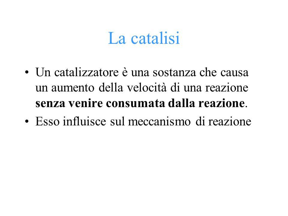 La catalisi Un catalizzatore è una sostanza che causa un aumento della velocità di una reazione senza venire consumata dalla reazione. Esso influisce