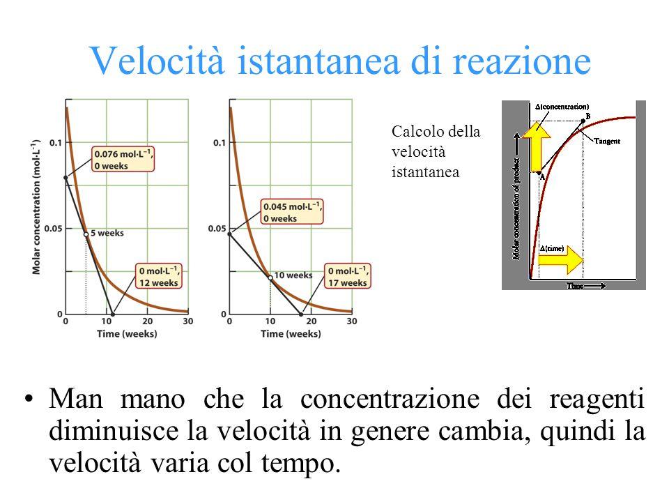 Velocità istantanea di reazione Man mano che la concentrazione dei reagenti diminuisce la velocità in genere cambia, quindi la velocità varia col temp