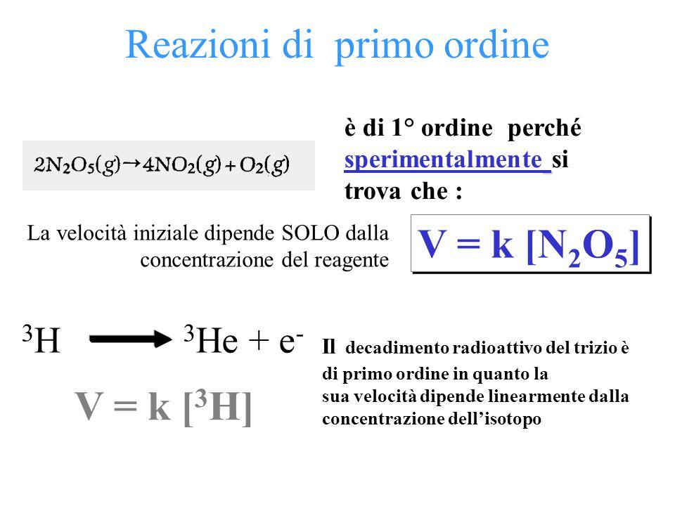Reazioni di primo ordine è di 1° ordine perché sperimentalmente si trova che : V = k [N 2 O 5 ] 3 H 3 He + e - Il decadimento radioattivo del trizio è