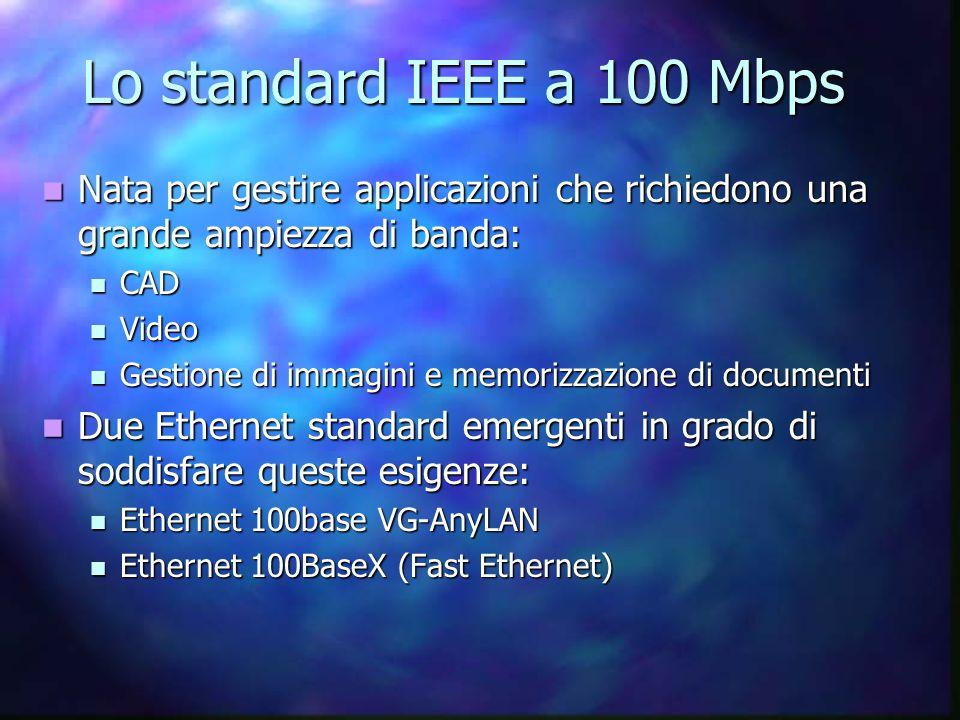 Lo standard IEEE a 100 Mbps Nata per gestire applicazioni che richiedono una grande ampiezza di banda: Nata per gestire applicazioni che richiedono una grande ampiezza di banda: CAD CAD Video Video Gestione di immagini e memorizzazione di documenti Gestione di immagini e memorizzazione di documenti Due Ethernet standard emergenti in grado di soddisfare queste esigenze: Due Ethernet standard emergenti in grado di soddisfare queste esigenze: Ethernet 100base VG-AnyLAN Ethernet 100base VG-AnyLAN Ethernet 100BaseX (Fast Ethernet) Ethernet 100BaseX (Fast Ethernet)