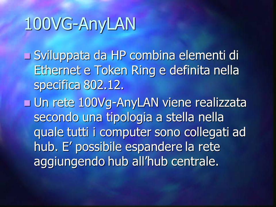 100VG-AnyLAN Sviluppata da HP combina elementi di Ethernet e Token Ring e definita nella specifica 802.12.