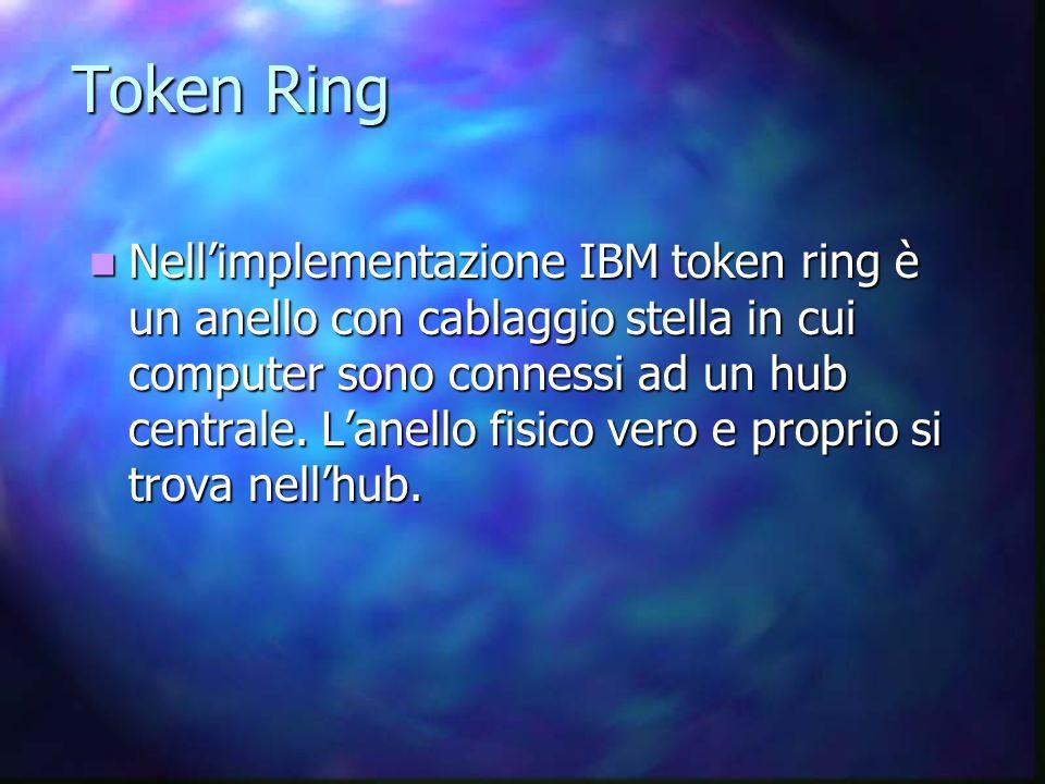 Token Ring Nell'implementazione IBM token ring è un anello con cablaggio stella in cui computer sono connessi ad un hub centrale.