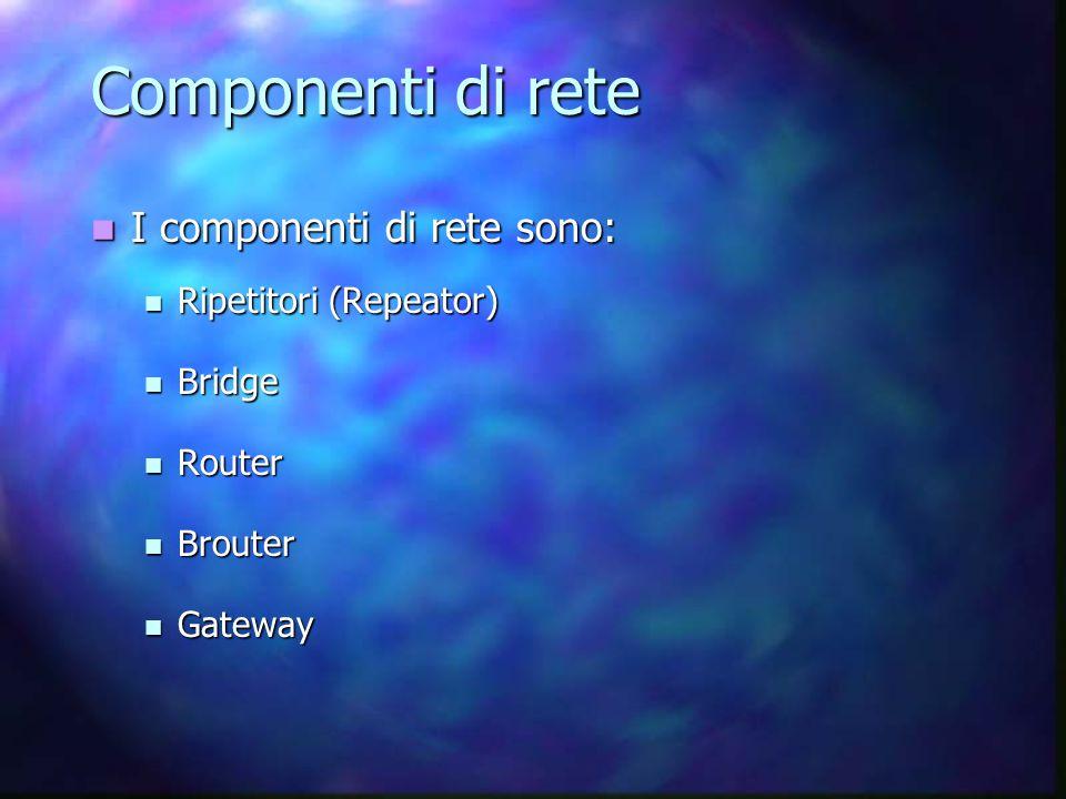 Componenti di rete I componenti di rete sono: I componenti di rete sono: Ripetitori (Repeator) Ripetitori (Repeator) Bridge Bridge Router Router Brouter Brouter Gateway Gateway