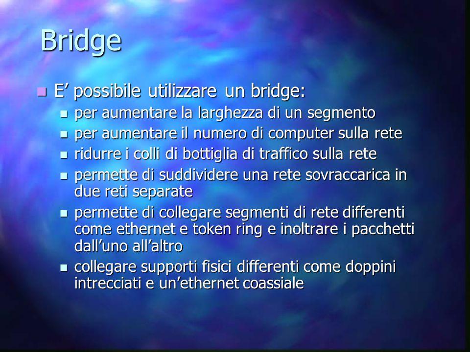 Bridge E' possibile utilizzare un bridge: E' possibile utilizzare un bridge: per aumentare la larghezza di un segmento per aumentare la larghezza di un segmento per aumentare il numero di computer sulla rete per aumentare il numero di computer sulla rete ridurre i colli di bottiglia di traffico sulla rete ridurre i colli di bottiglia di traffico sulla rete permette di suddividere una rete sovraccarica in due reti separate permette di suddividere una rete sovraccarica in due reti separate permette di collegare segmenti di rete differenti come ethernet e token ring e inoltrare i pacchetti dall'uno all'altro permette di collegare segmenti di rete differenti come ethernet e token ring e inoltrare i pacchetti dall'uno all'altro collegare supporti fisici differenti come doppini intrecciati e un'ethernet coassiale collegare supporti fisici differenti come doppini intrecciati e un'ethernet coassiale