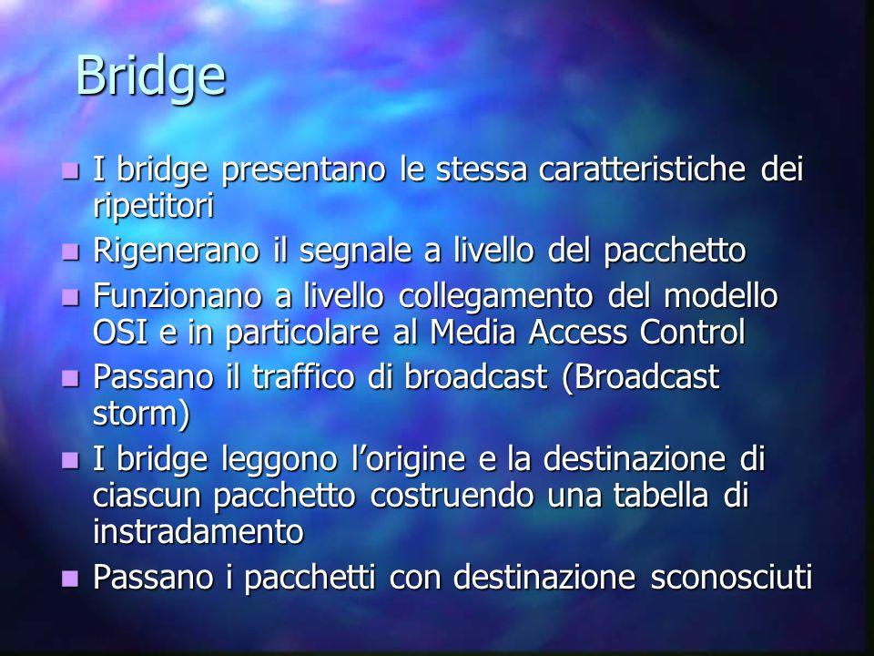 Bridge I bridge presentano le stessa caratteristiche dei ripetitori I bridge presentano le stessa caratteristiche dei ripetitori Rigenerano il segnale a livello del pacchetto Rigenerano il segnale a livello del pacchetto Funzionano a livello collegamento del modello OSI e in particolare al Media Access Control Funzionano a livello collegamento del modello OSI e in particolare al Media Access Control Passano il traffico di broadcast (Broadcast storm) Passano il traffico di broadcast (Broadcast storm) I bridge leggono l'origine e la destinazione di ciascun pacchetto costruendo una tabella di instradamento I bridge leggono l'origine e la destinazione di ciascun pacchetto costruendo una tabella di instradamento Passano i pacchetti con destinazione sconosciuti Passano i pacchetti con destinazione sconosciuti