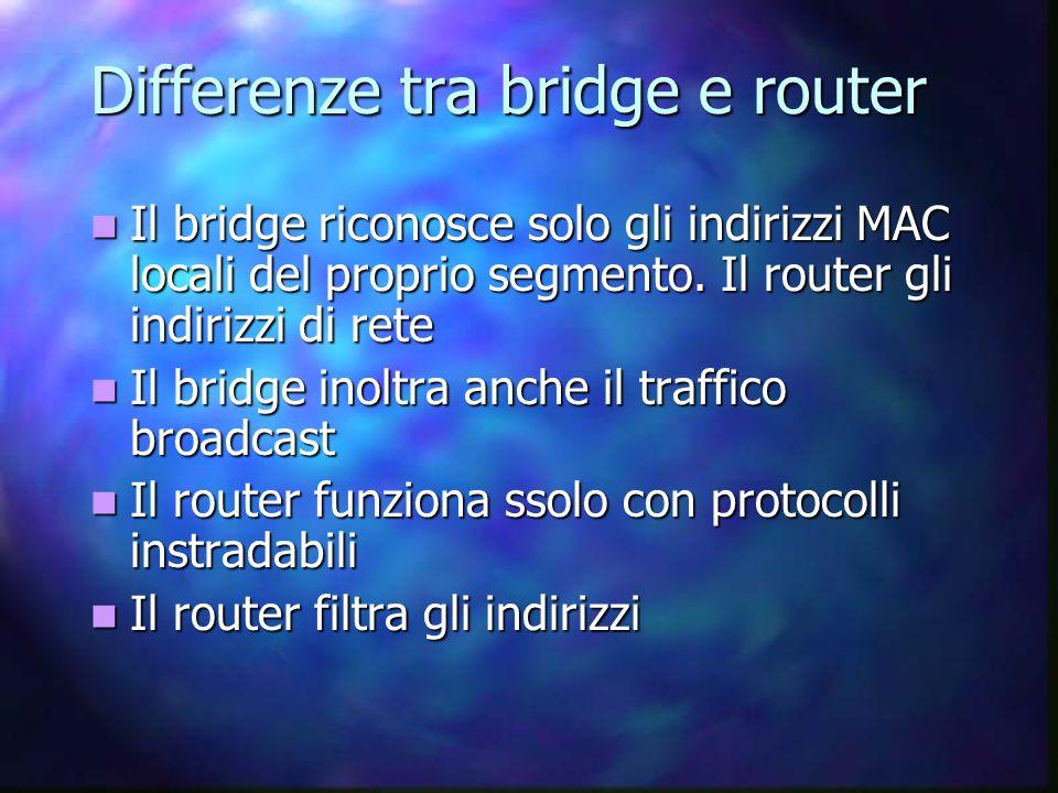 Differenze tra bridge e router Il bridge riconosce solo gli indirizzi MAC locali del proprio segmento.