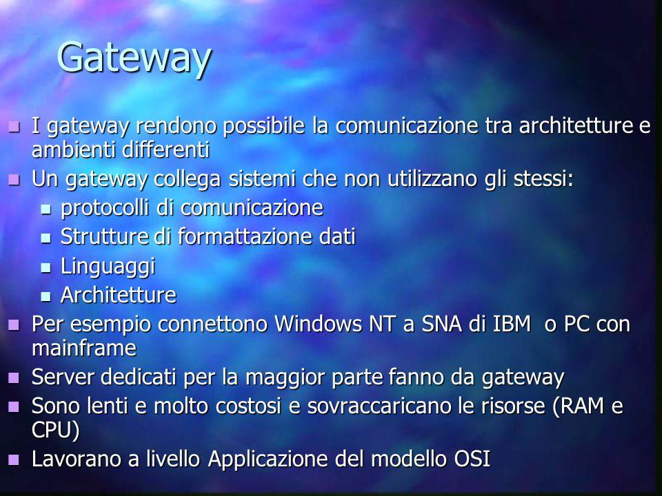 Gateway I gateway rendono possibile la comunicazione tra architetture e ambienti differenti I gateway rendono possibile la comunicazione tra architetture e ambienti differenti Un gateway collega sistemi che non utilizzano gli stessi: Un gateway collega sistemi che non utilizzano gli stessi: protocolli di comunicazione protocolli di comunicazione Strutture di formattazione dati Strutture di formattazione dati Linguaggi Linguaggi Architetture Architetture Per esempio connettono Windows NT a SNA di IBM o PC con mainframe Per esempio connettono Windows NT a SNA di IBM o PC con mainframe Server dedicati per la maggior parte fanno da gateway Server dedicati per la maggior parte fanno da gateway Sono lenti e molto costosi e sovraccaricano le risorse (RAM e CPU) Sono lenti e molto costosi e sovraccaricano le risorse (RAM e CPU) Lavorano a livello Applicazione del modello OSI Lavorano a livello Applicazione del modello OSI