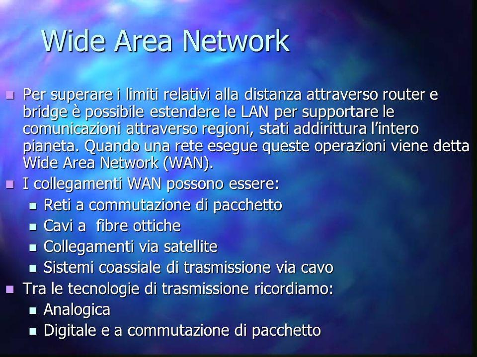 Wide Area Network Per superare i limiti relativi alla distanza attraverso router e bridge è possibile estendere le LAN per supportare le comunicazioni attraverso regioni, stati addirittura l'intero pianeta.