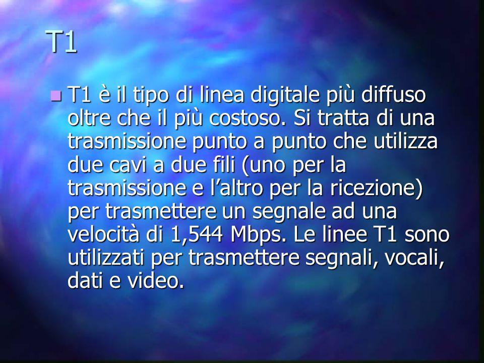 T1 T1 è il tipo di linea digitale più diffuso oltre che il più costoso.