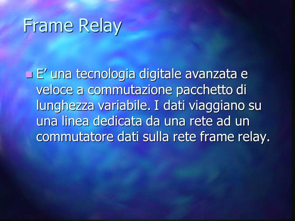 Frame Relay E' una tecnologia digitale avanzata e veloce a commutazione pacchetto di lunghezza variabile.
