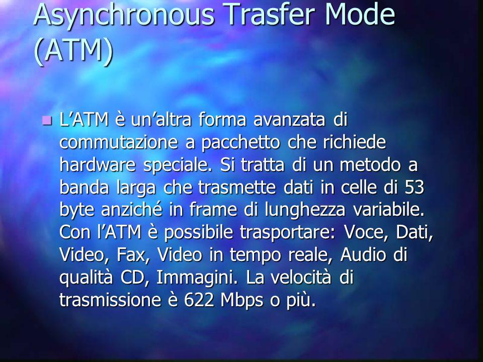 Asynchronous Trasfer Mode (ATM) L'ATM è un'altra forma avanzata di commutazione a pacchetto che richiede hardware speciale.