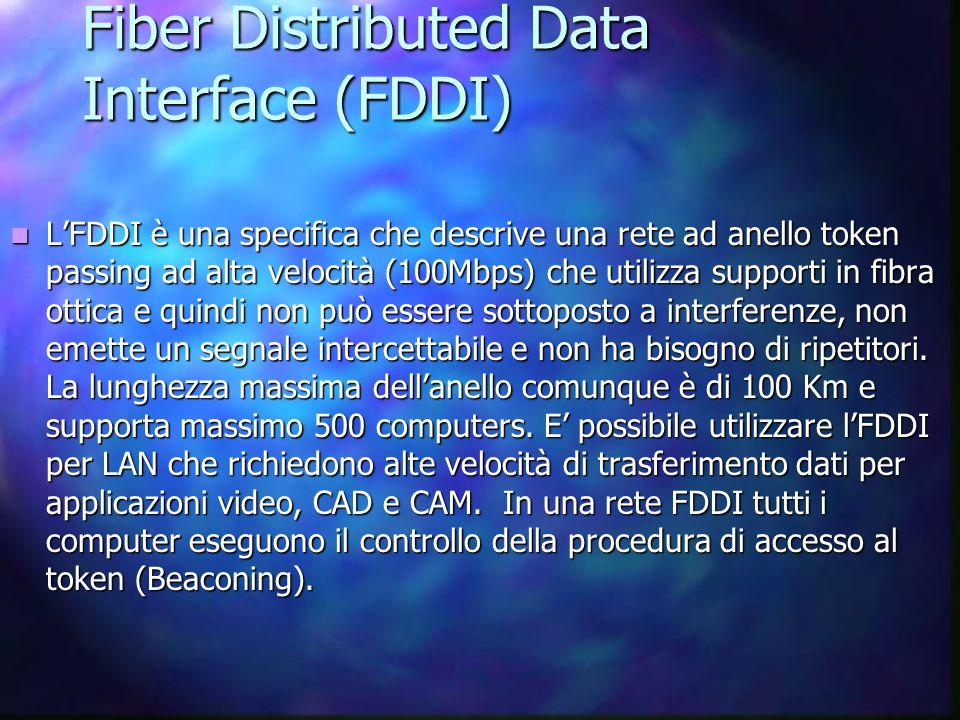 Fiber Distributed Data Interface (FDDI) L'FDDI è una specifica che descrive una rete ad anello token passing ad alta velocità (100Mbps) che utilizza supporti in fibra ottica e quindi non può essere sottoposto a interferenze, non emette un segnale intercettabile e non ha bisogno di ripetitori.