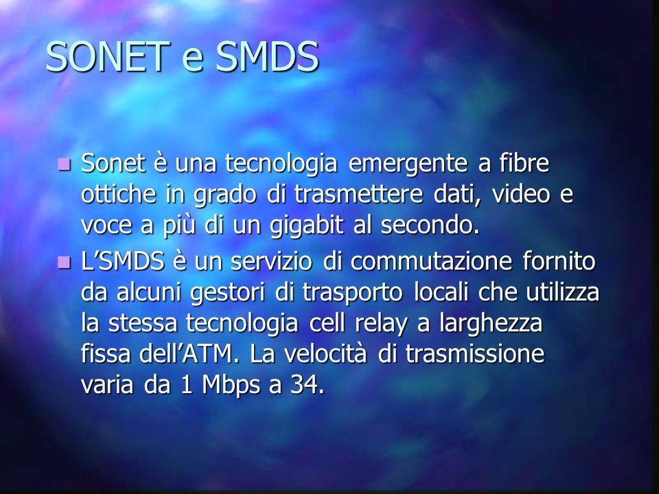 SONET e SMDS Sonet è una tecnologia emergente a fibre ottiche in grado di trasmettere dati, video e voce a più di un gigabit al secondo.