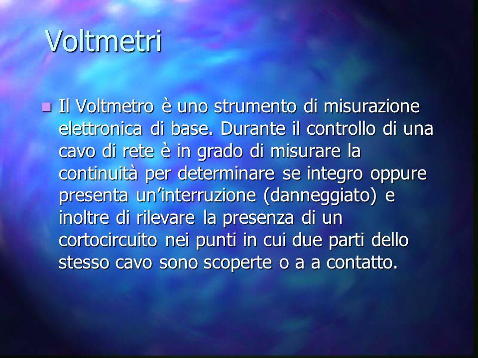 Voltmetri Il Voltmetro è uno strumento di misurazione elettronica di base.